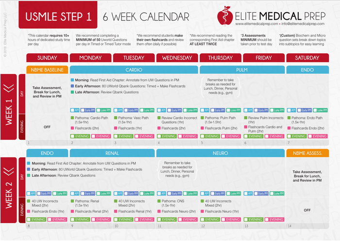 Free 6 Week USMLE Step 1 Study Schedule - Elite Medical Prep